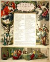 Table of Contents Page  - Mortier Atlas c 1700